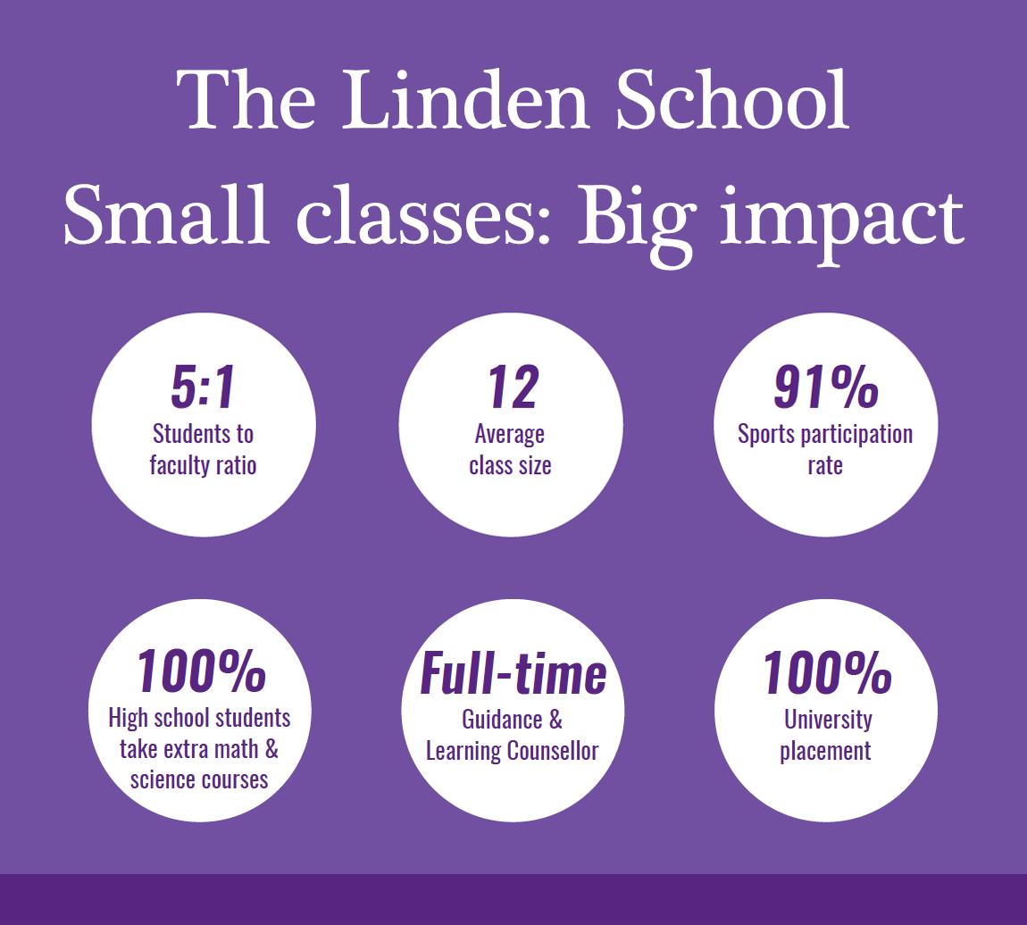 Small_Big_impact.png