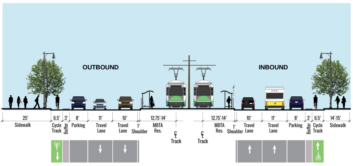 The city's latest plan diagram for Comm Ave