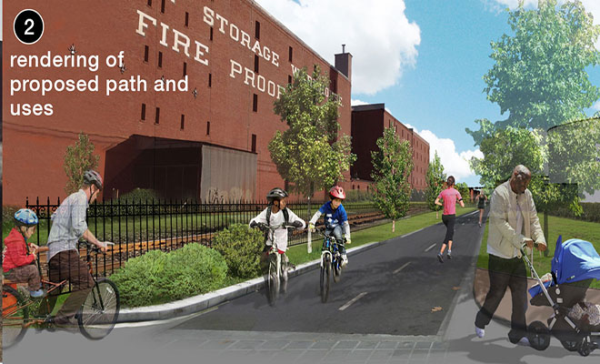 bikepath_render_developmentAfter_resized.jpg