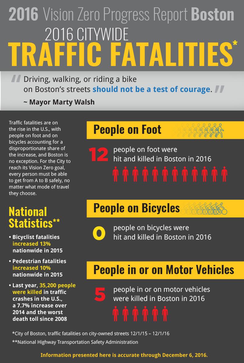 vz-progress-fatalities-v3-6dec16.jpg
