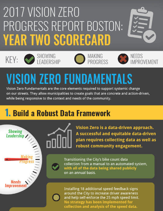 The top part of the 2017 Vision Zero progress report. Click to open the report.