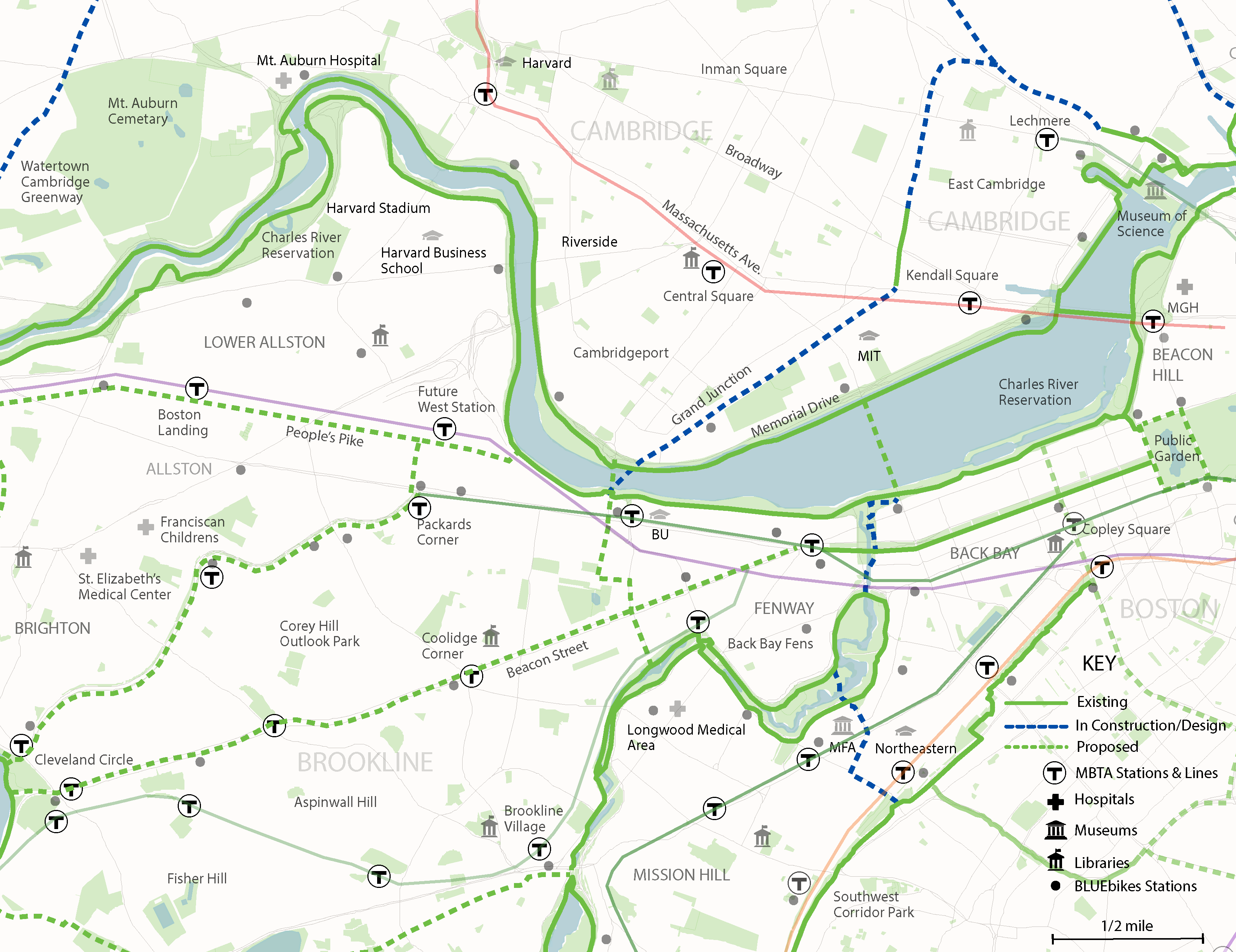 A map of the area around the BU bridge, showing existing, in construction, and proposed Greenway paths