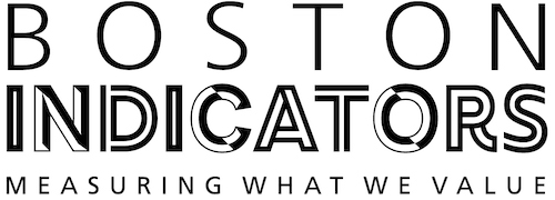 Boston Indicators: Measuring What We Value logo