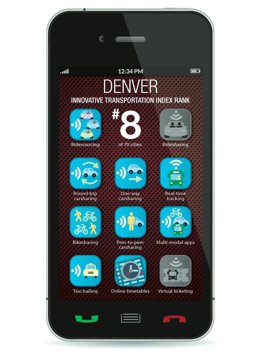 Denver-InnovTransIndex_share_web.jpg