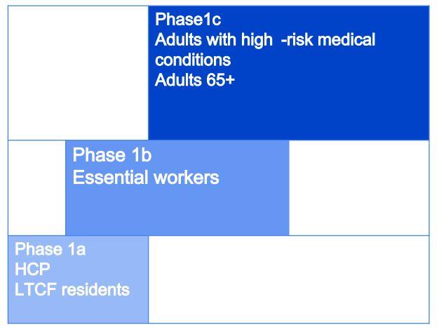 CDC_vaccine_deployment.JPG