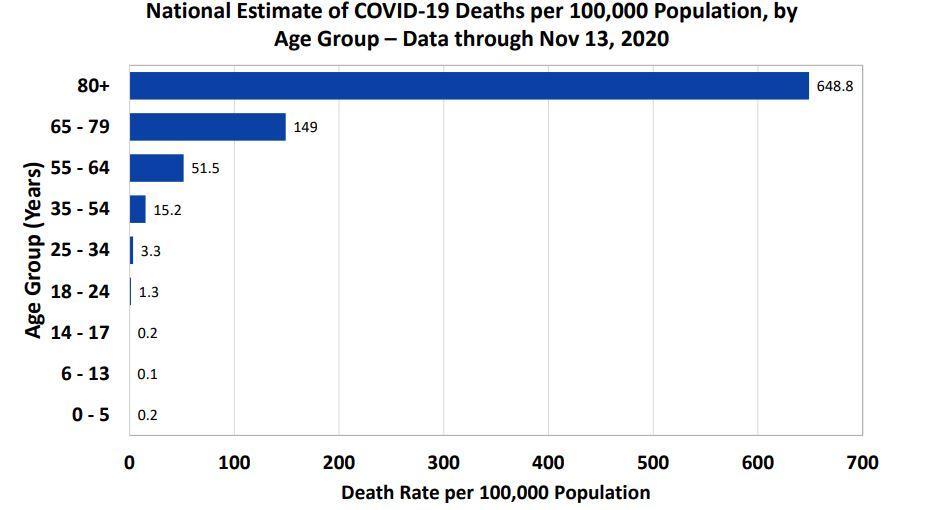 death_rate_per_CDC.JPG