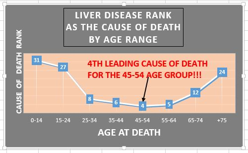 death-rate-by-age.JPG