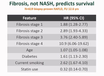 fibrosis-predicts-survival.JPG