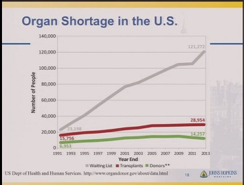 organ-shortage-small.jpg