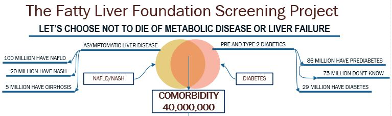 diabetes-nafld-comorbidity.JPG
