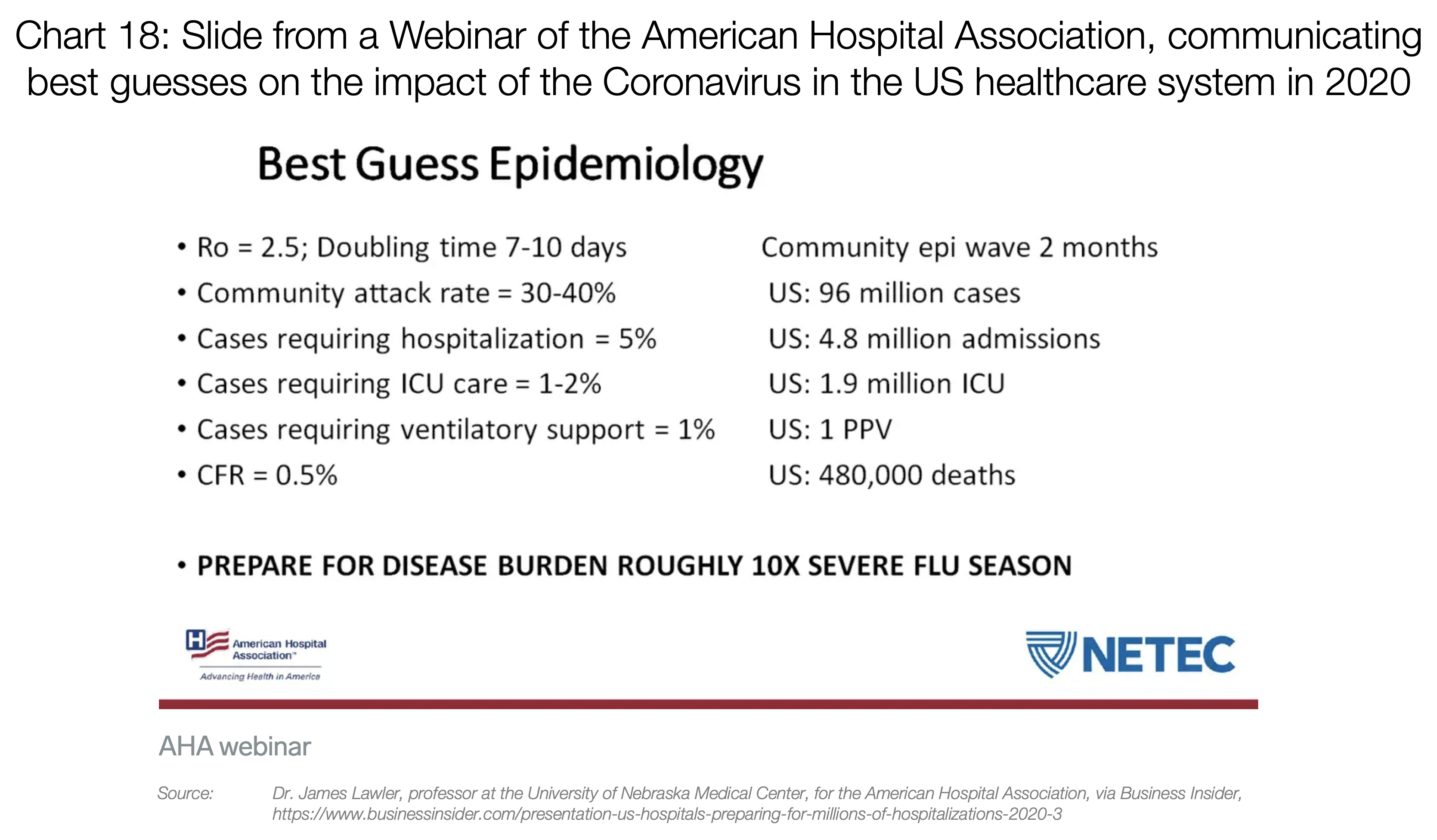 epidemiology_best_guess_3-20.png