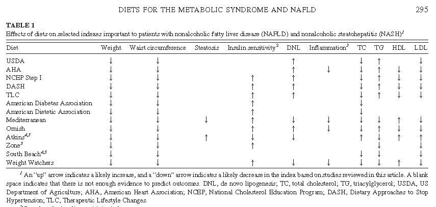 diet-compare-1.JPG