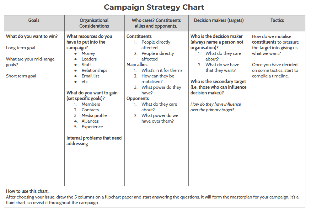 Screenshot_2019-04-02_Midwest_academy_strategy_chart.png