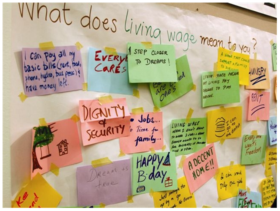 What does a living wage mean written on a paper with notes attached stating: birthday gifts, security, dentists