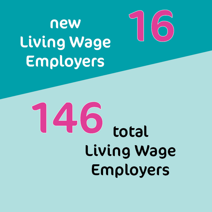 16 new living wage employers