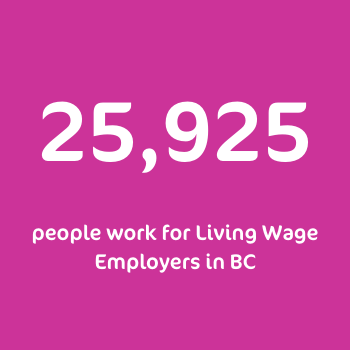 25_925_people_work_for_Living_Wage_Employers_in_BC.png
