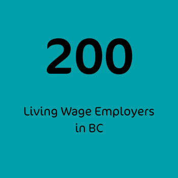 200 Living Wage Employers
