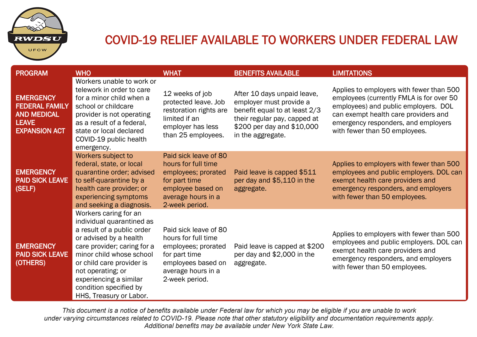 Federal_COVID_relief.png