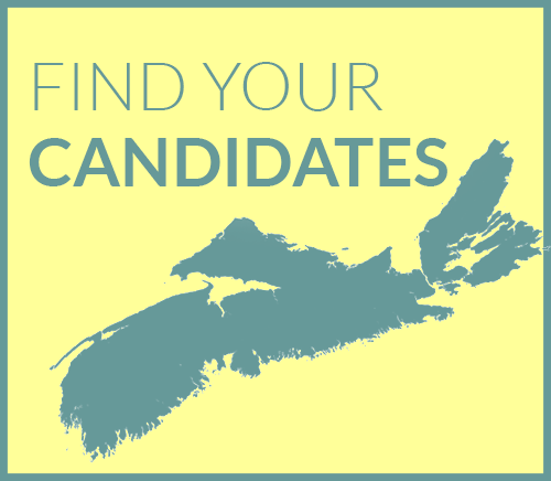 Find Your Candidates