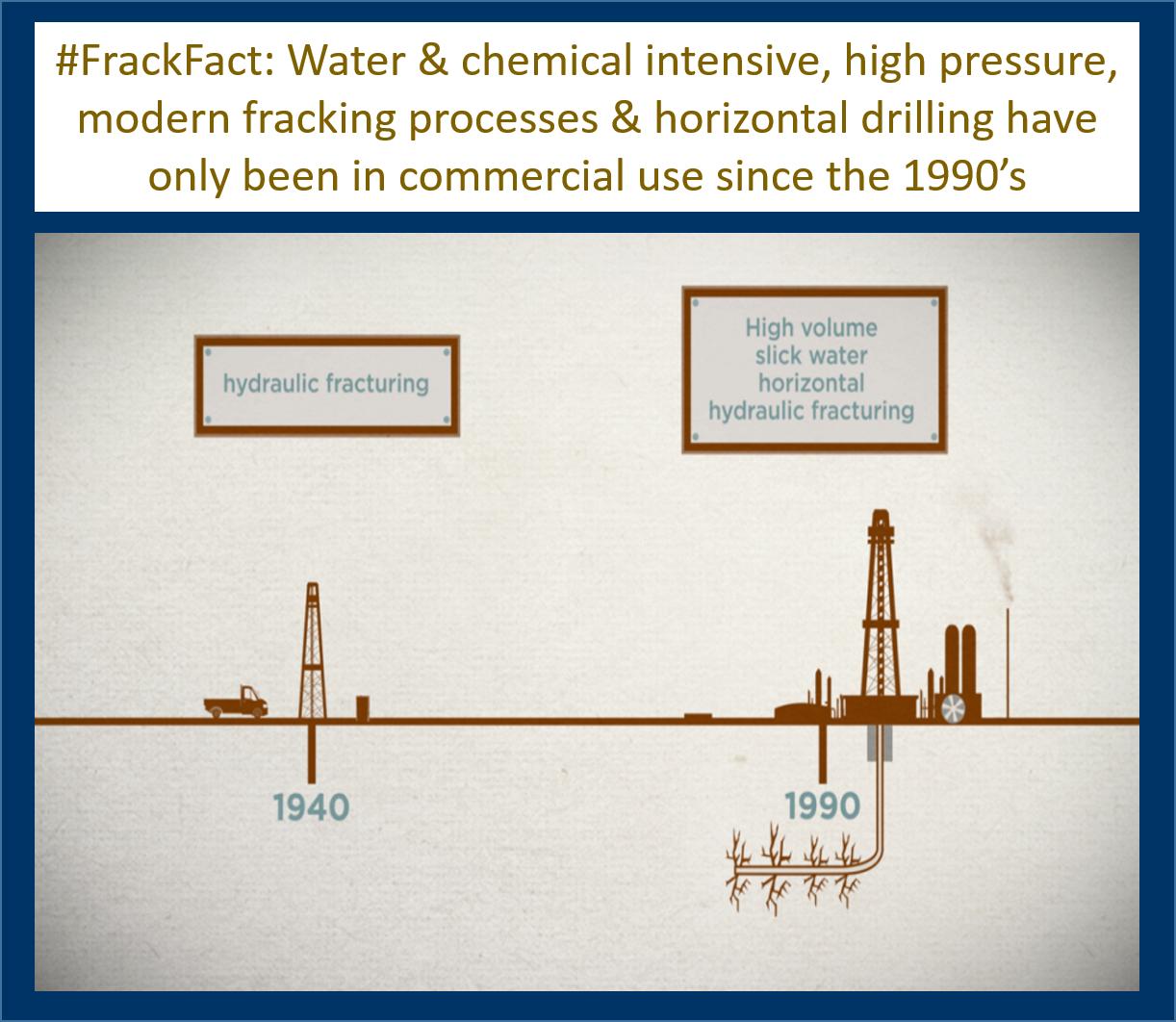Diagram Of Fracking   Quick Facts On Fracking Frack Free Wa