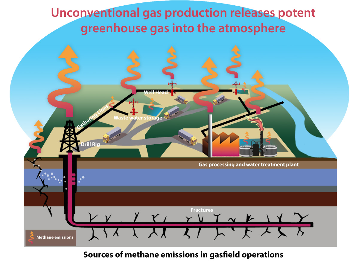 Dangers of fracking, fracking risks, fracking pros and cons, what is fracking, effects of coal seam gas mining, what is coal seam gas, impacts of fracking, fracking definition, hydraulic fracturing