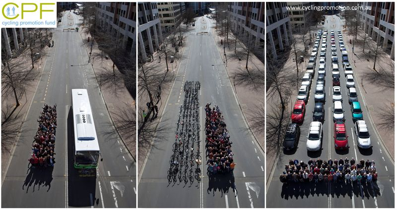 Bikes are compared to buses and cars side-by-side, proving that cycling moves more people and takes up less space than cars or busses do.