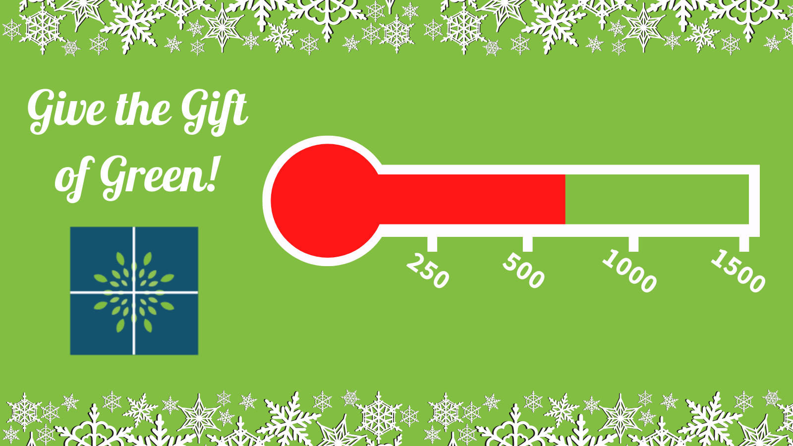 Graphic depicts progress to $1,500 goal. The red meter is filled up to the $725 mark.