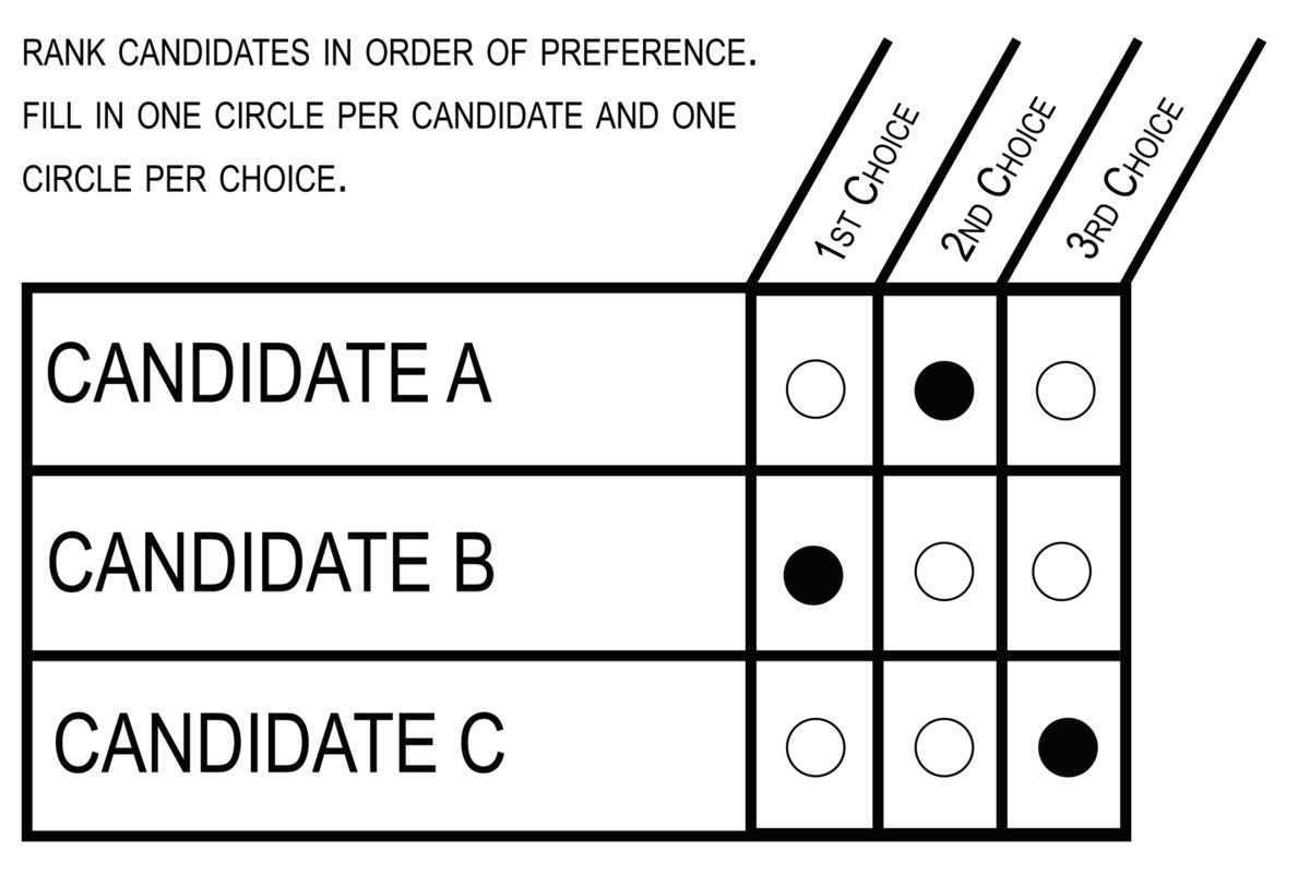t1200-RCV_ballot.png