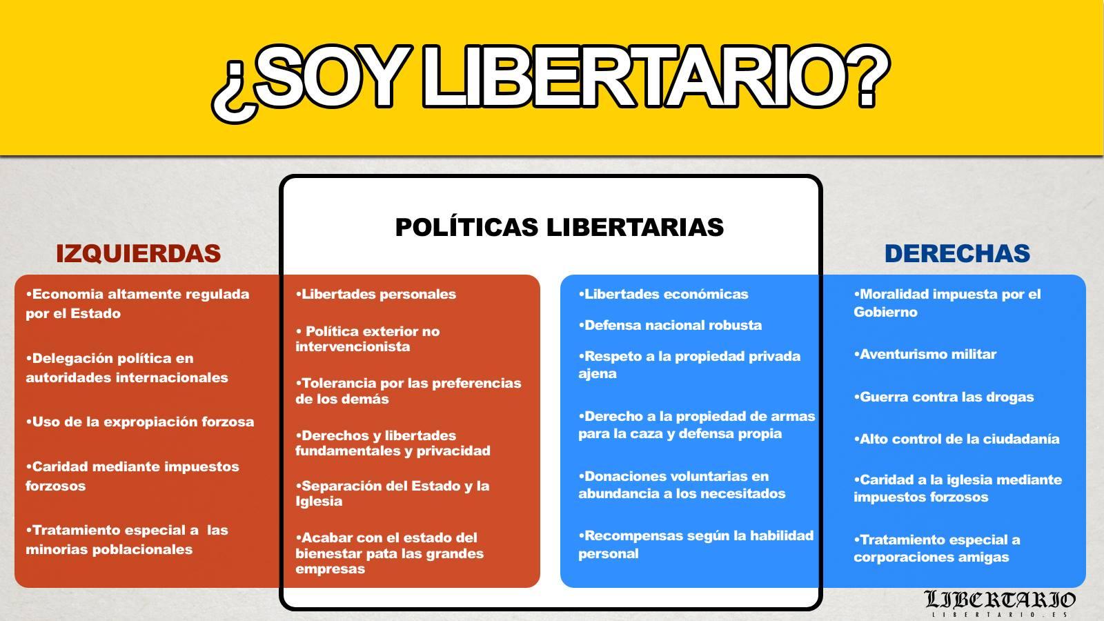 libertarios.jpg