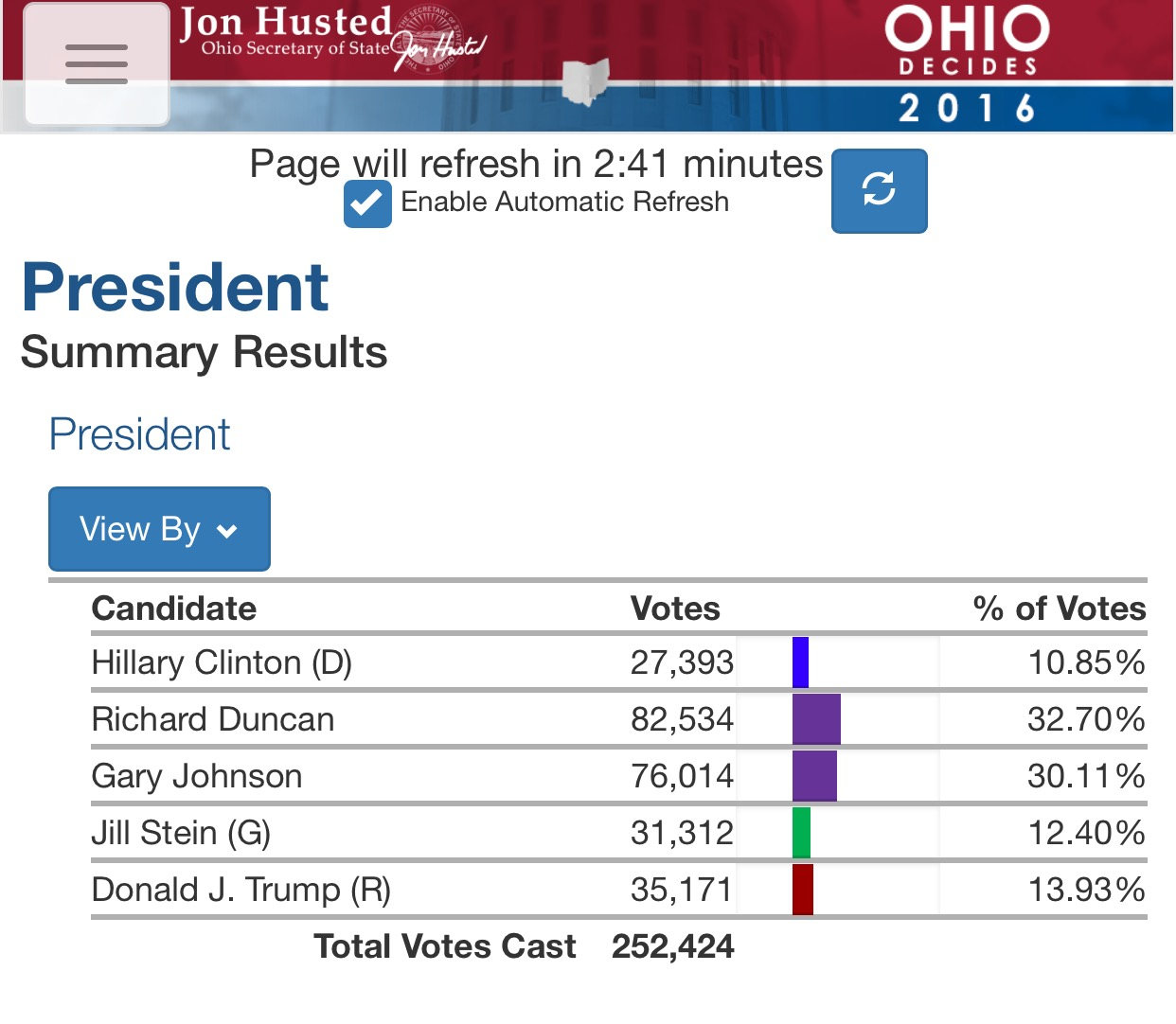 ohio-mock-vote.jpeg