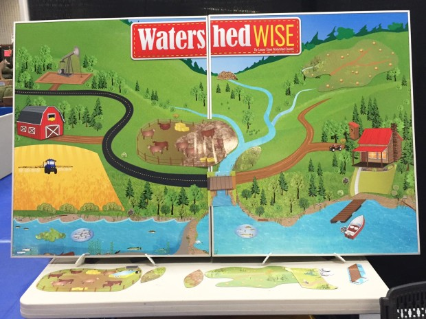 Watershed Wise