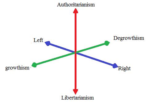 Political_axis