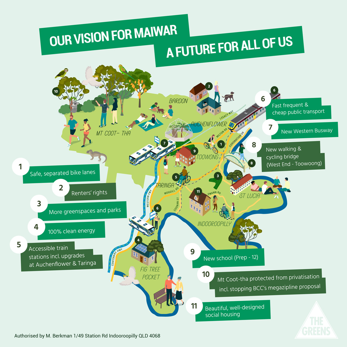 Map articulating our vision for Maiwar