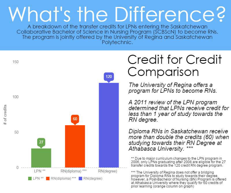 Education_Credit_Comparison_Final_(1).jpeg
