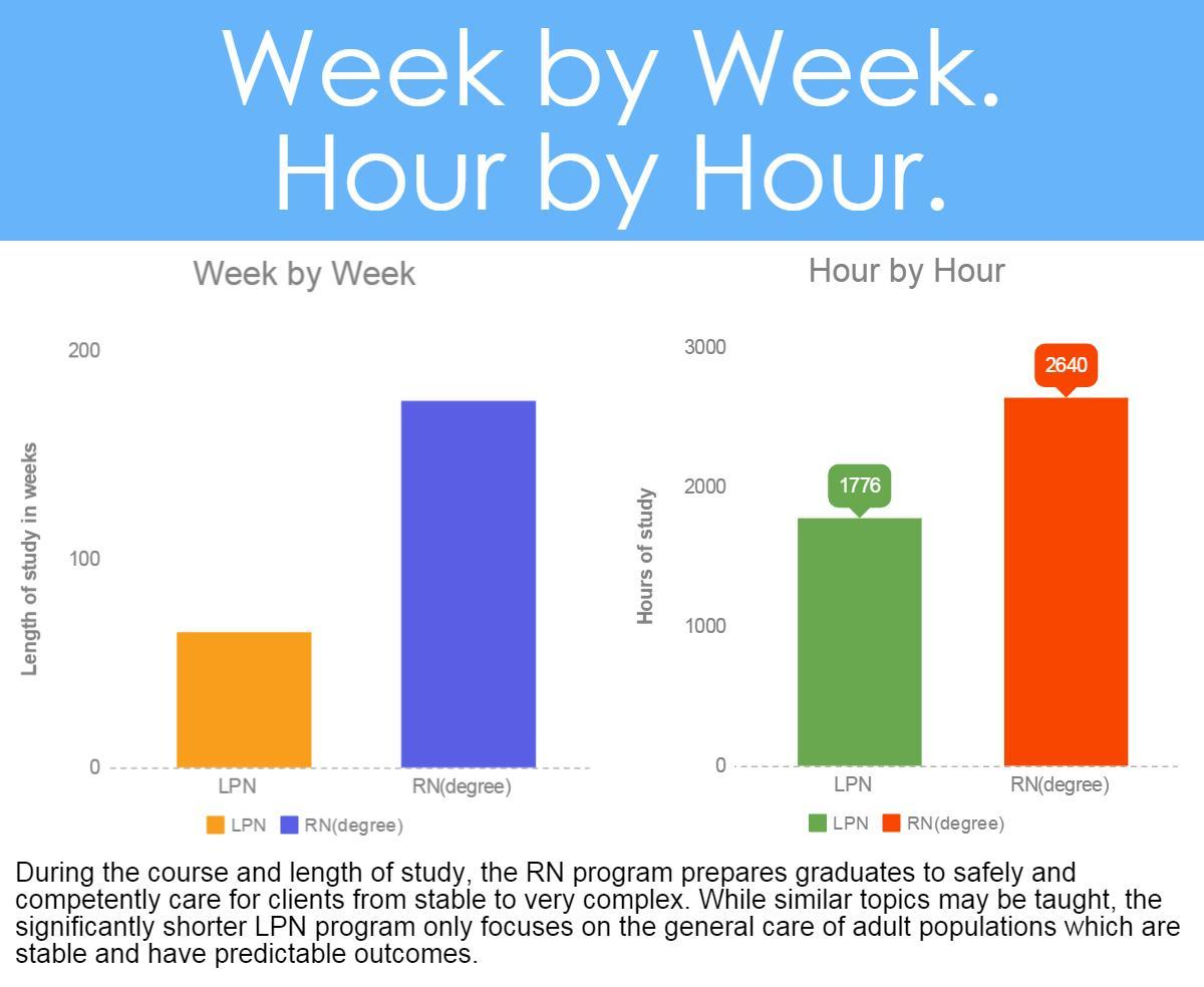 Education_Comparison-_weeks-hours.jpeg
