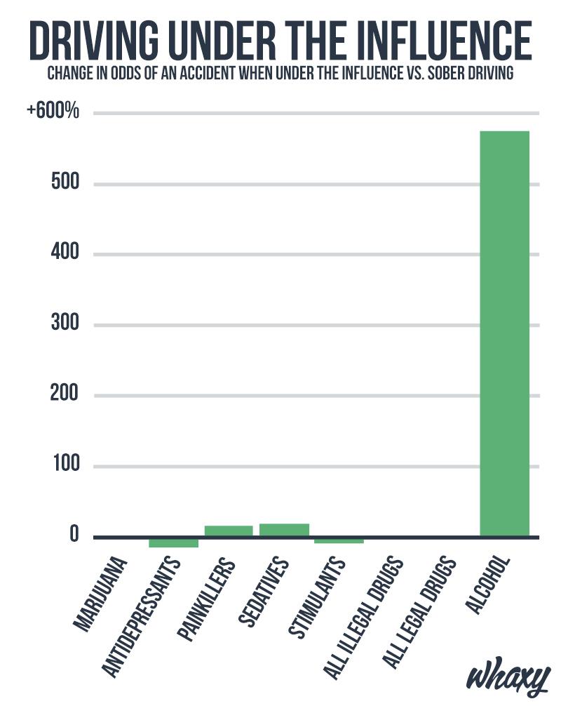 driving-on-marijuana-stats.jpg