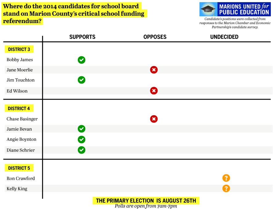 referendum-scorecard-web.jpg