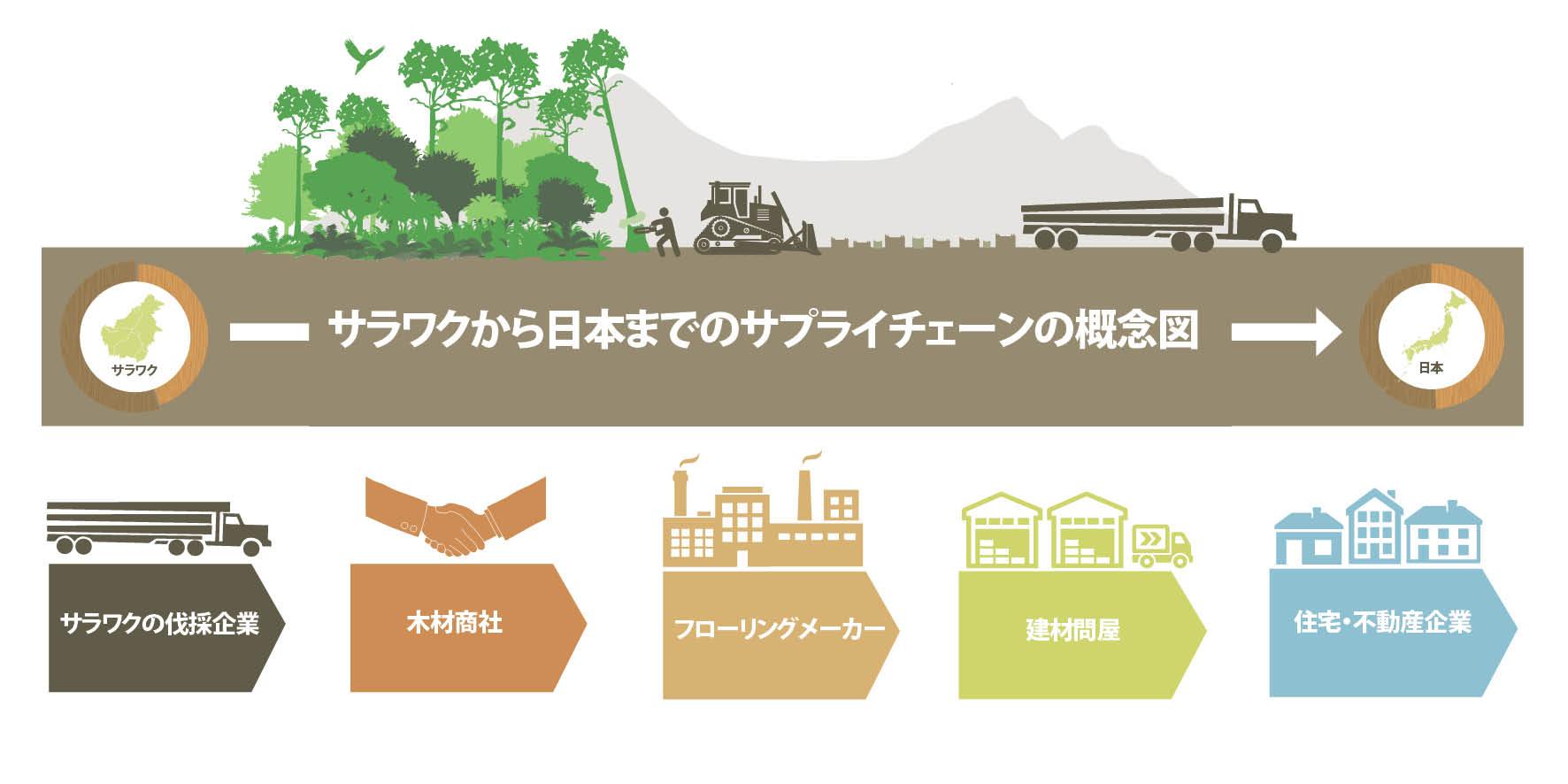 flow_chart_japanese.jpg