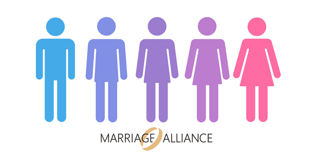 Marriage-Alliance-Gender-Views-Contradict-Reason.png