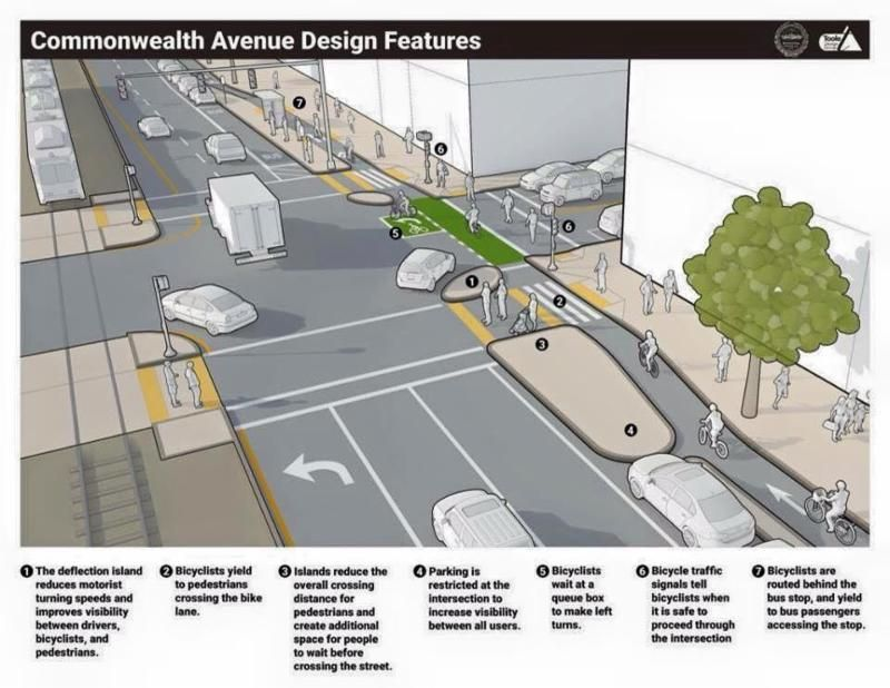 Commonwealth Ave intersection design