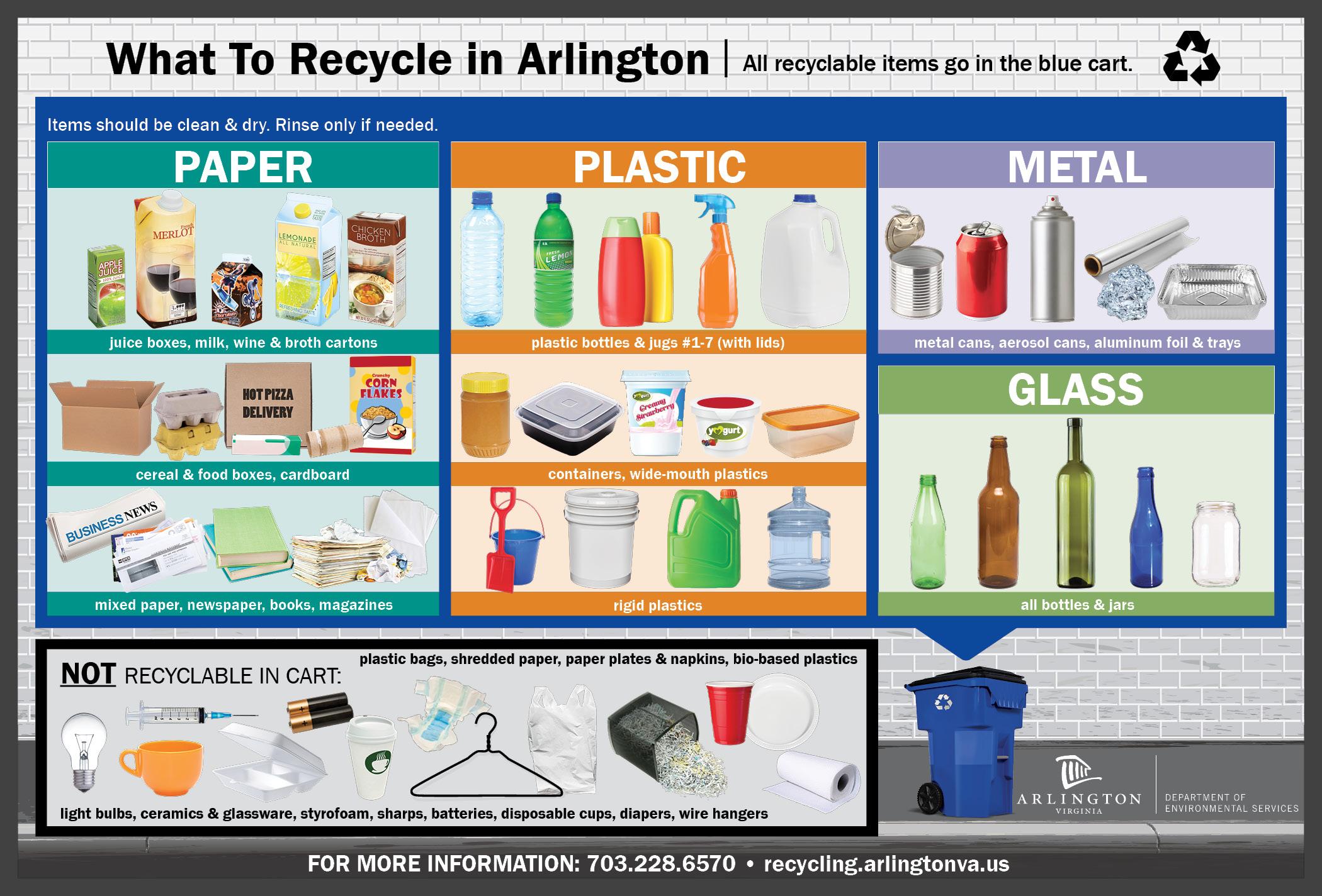RecycleMagnet_073015FINALforPPT1.jpg