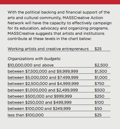 member_budget_breakdown.png