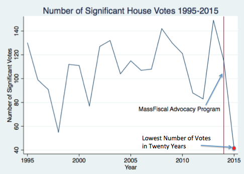 House_Votes.png
