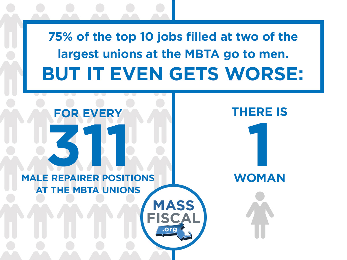 MFA_Union_Hiring_Disparity_Ad.jpg