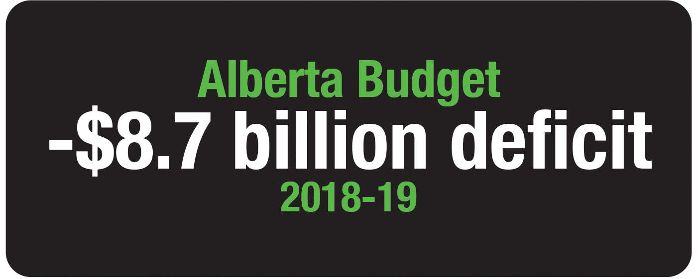 AB_Budget_2018-19.png