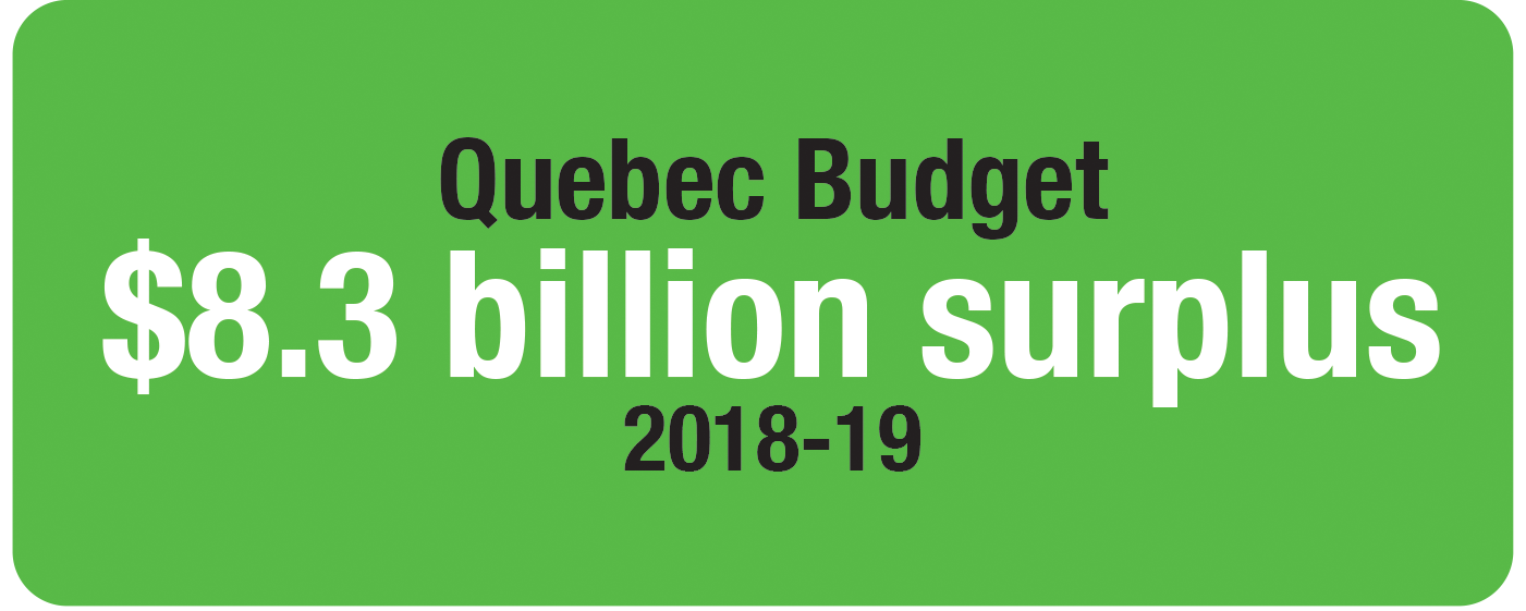 QC_Budget_2018-19.png