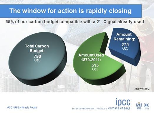 carbon-budget-thumbnail.jpg