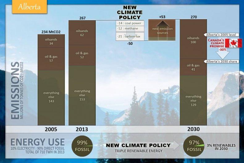 alberta-2030-policy.jpg