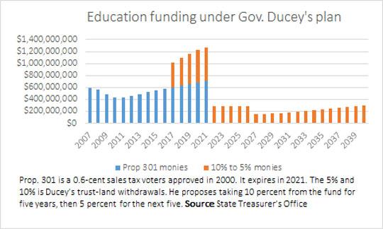 education-fiscal-cliff.jpg