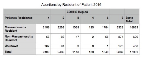Abortions-by-Residence-of-Patient-2016.jpg